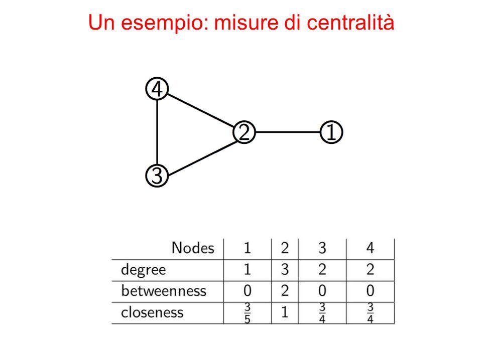 Un esempio: misure di centralità