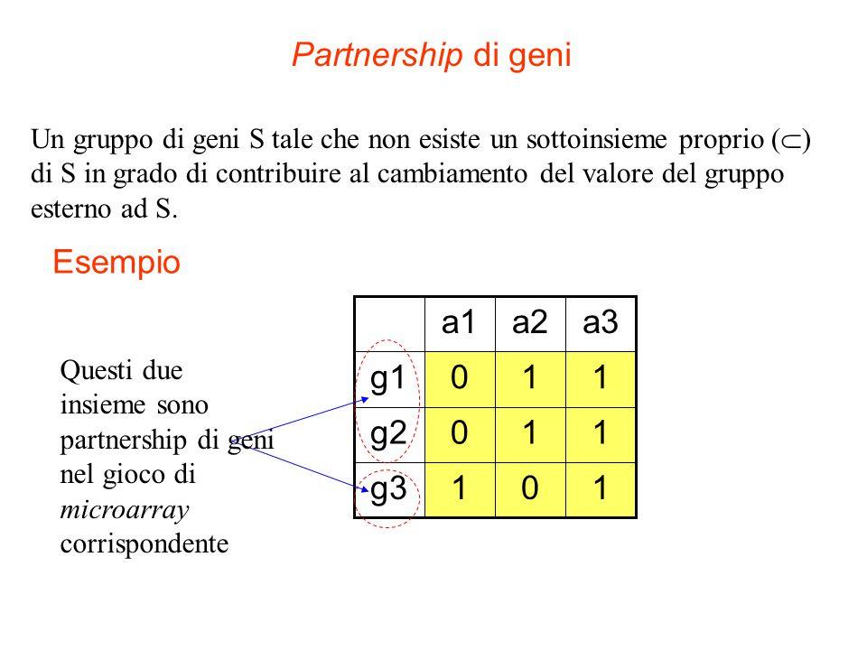 Partnership di geni Un gruppo di geni S tale che non esiste un sottoinsieme proprio (  ) di S in grado di contribuire al cambiamento del valore del g
