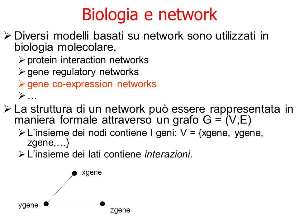  Diversi modelli basati su network sono utilizzati in biologia molecolare,  protein interaction networks  gene regulatory networks  gene co-expres