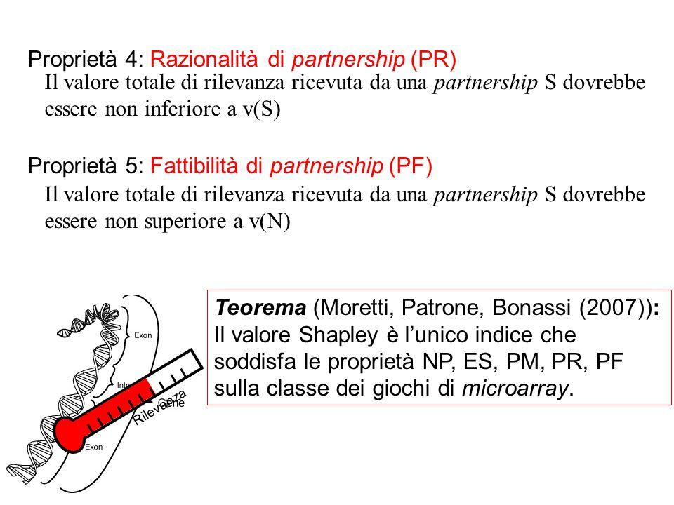 Steps for constructing a co-expression network Overview: gene co-expression network analysis A)Dati di espressione genica da microarray B)Misure di concordanza dell'espressione genica mediante correlazione di Pearson C)Matrice di correlazione di Pearson D)La matrice di correlazione di Pearson può essere dicotomizzata per giungere a una matrice delle adiacenze  grafo non pesato