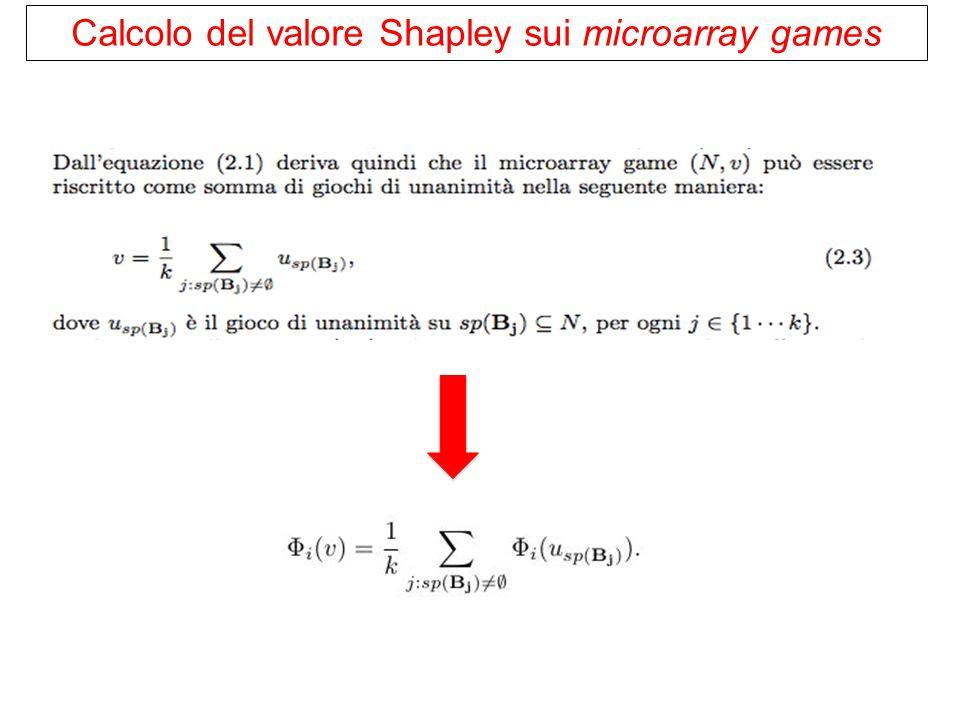 Idea di base: definire un gioco cooperativo in cui i giocatori siano i nodi del network in esame.
