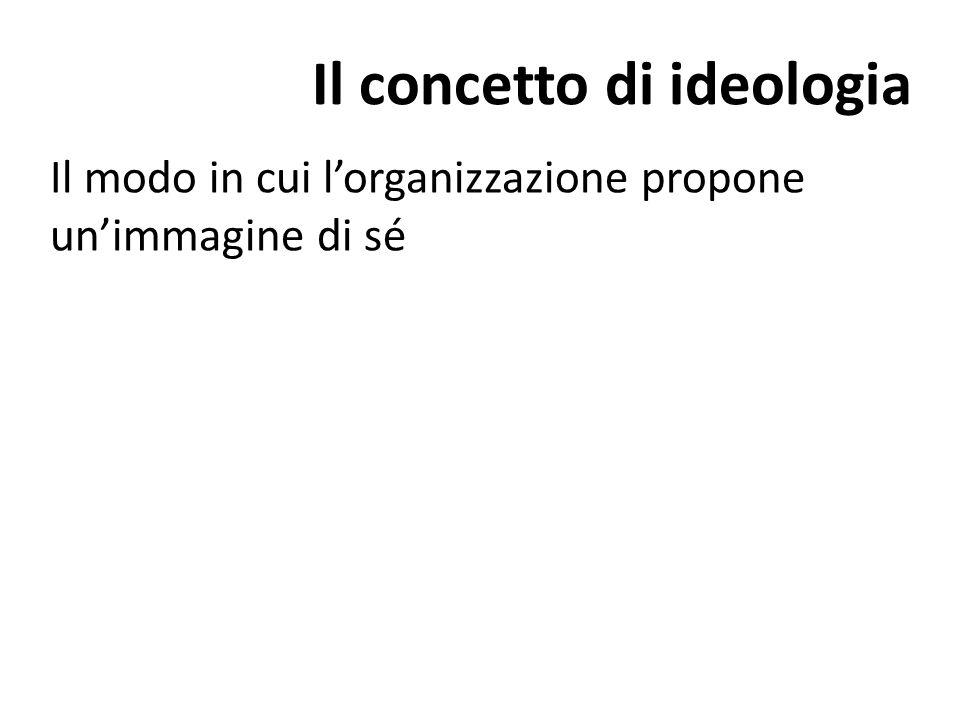 Il concetto di ideologia Il modo in cui l'organizzazione propone un'immagine di sé