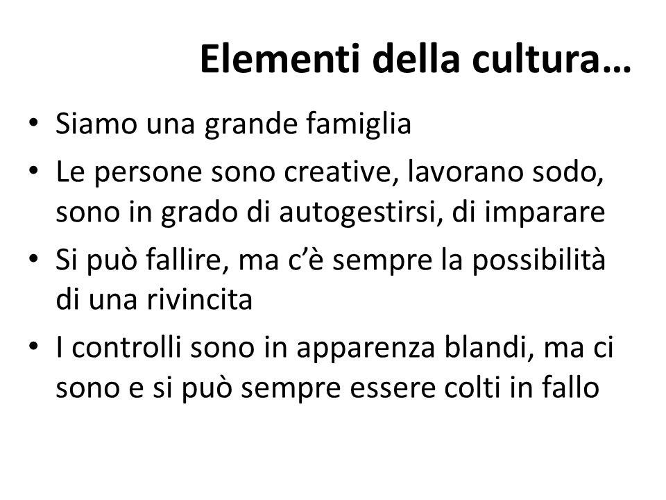 Elementi della cultura… Siamo una grande famiglia Le persone sono creative, lavorano sodo, sono in grado di autogestirsi, di imparare Si può fallire,