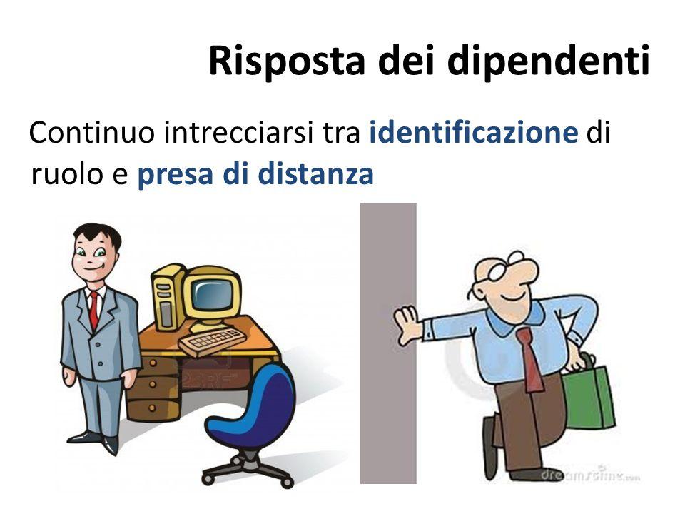Risposta dei dipendenti Continuo intrecciarsi tra identificazione di ruolo e presa di distanza