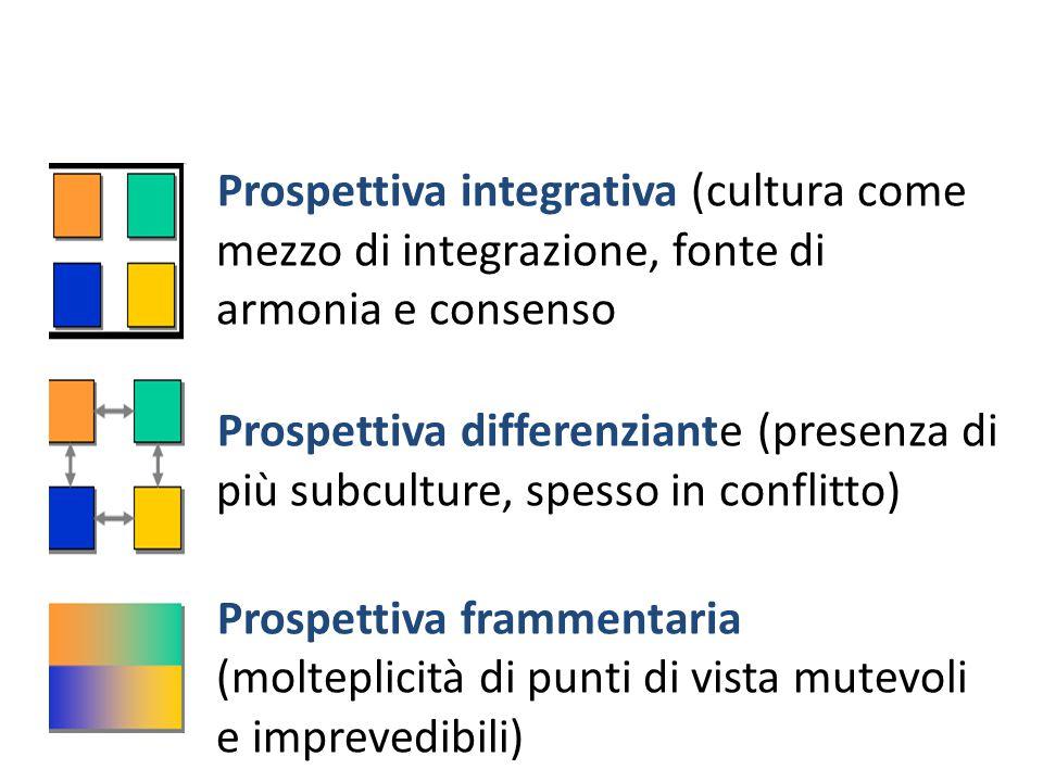 Prospettiva integrativa (cultura come mezzo di integrazione, fonte di armonia e consenso Prospettiva differenziante (presenza di più subculture, spess