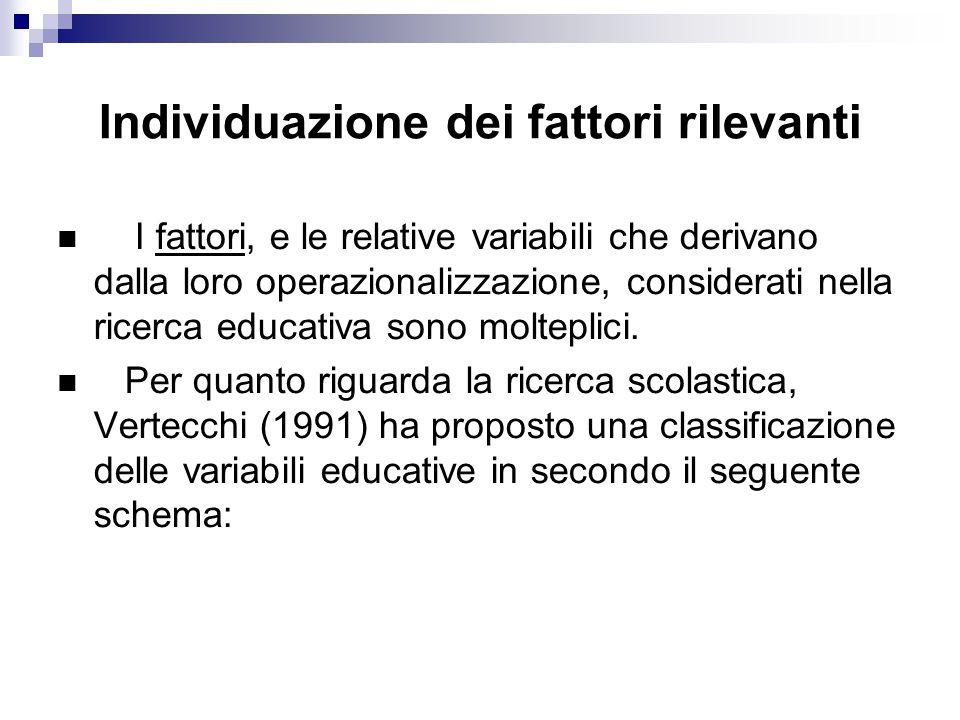 I fattori, e le relative variabili che derivano dalla loro operazionalizzazione, considerati nella ricerca educativa sono molteplici.