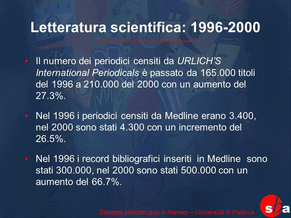 Letteratura scientifica: 1996-2000 Il numero dei periodici censiti da URLICH'S International Periodicals è passato da 165.000 titoli del 1996 a 210.00