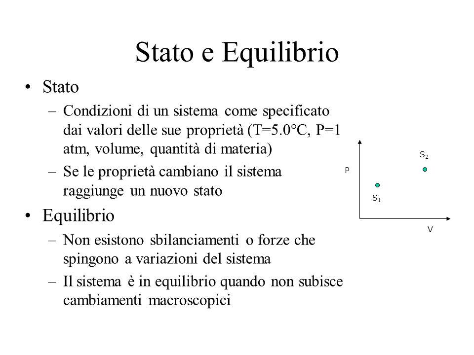Stato e Equilibrio Stato –Condizioni di un sistema come specificato dai valori delle sue proprietà (T=5.0°C, P=1 atm, volume, quantità di materia) –Se