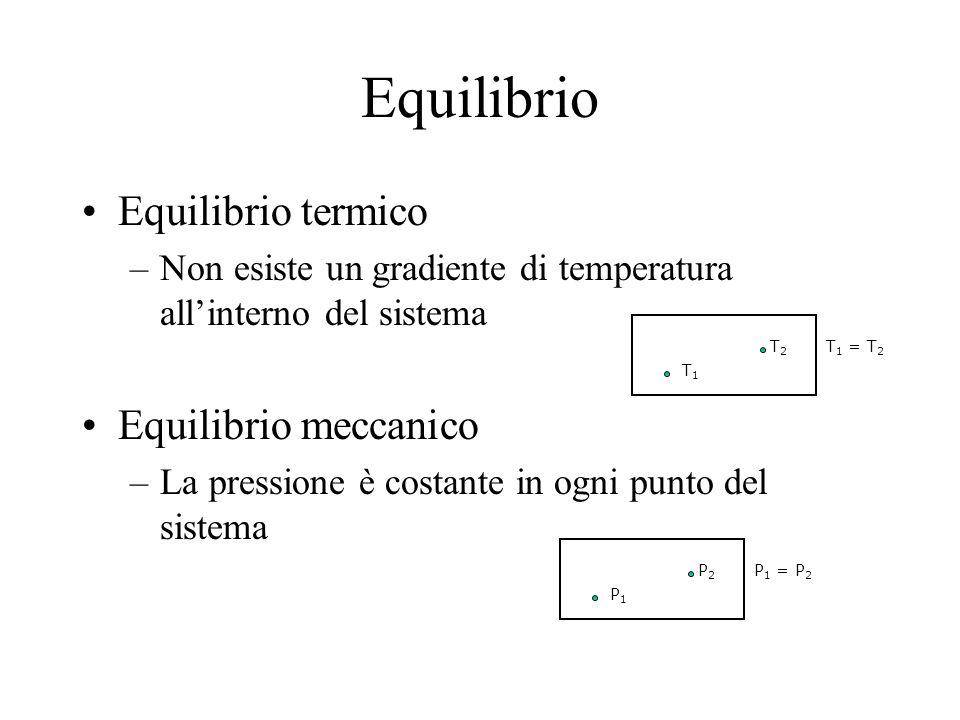 Equilibrio Equilibrio termico –Non esiste un gradiente di temperatura all'interno del sistema Equilibrio meccanico –La pressione è costante in ogni pu
