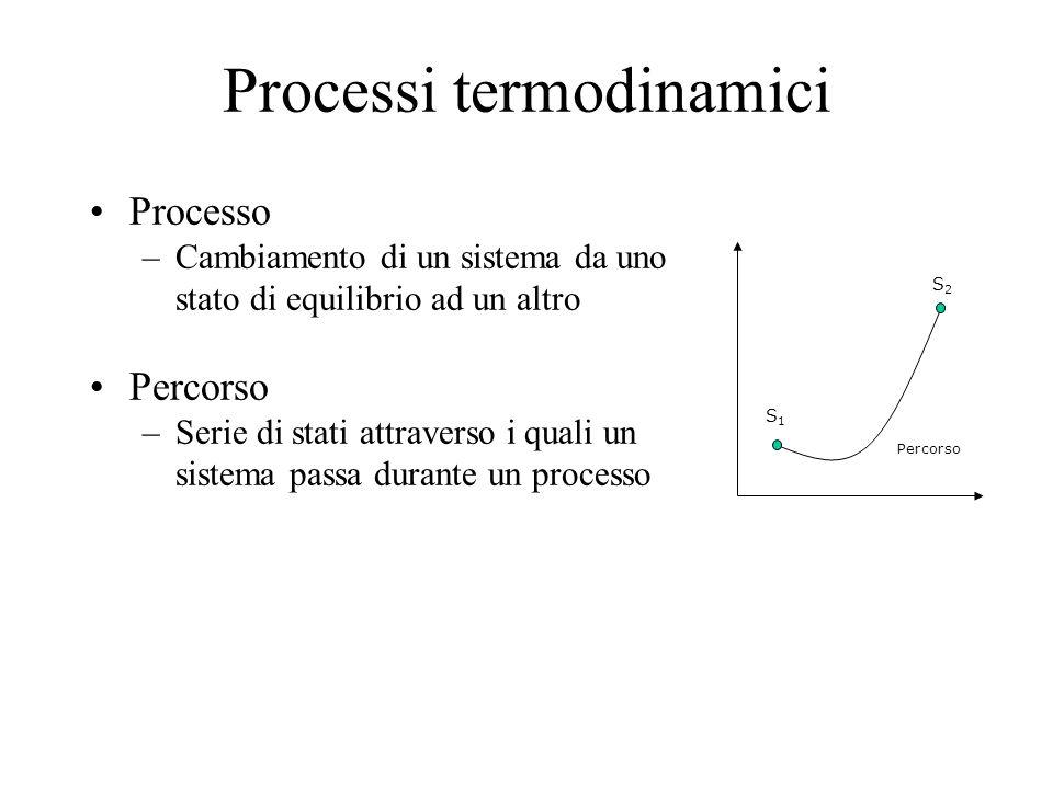 Processi termodinamici Processo –Cambiamento di un sistema da uno stato di equilibrio ad un altro Percorso –Serie di stati attraverso i quali un siste