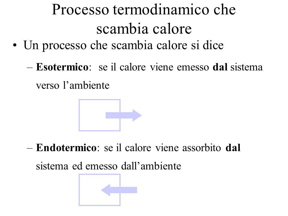 Un processo che scambia calore si dice –Esotermico: se il calore viene emesso dal sistema verso l'ambiente –Endotermico: se il calore viene assorbito