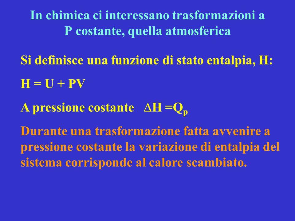 In chimica ci interessano trasformazioni a P costante, quella atmosferica Si definisce una funzione di stato entalpia, H: H = U + PV A pressione costa