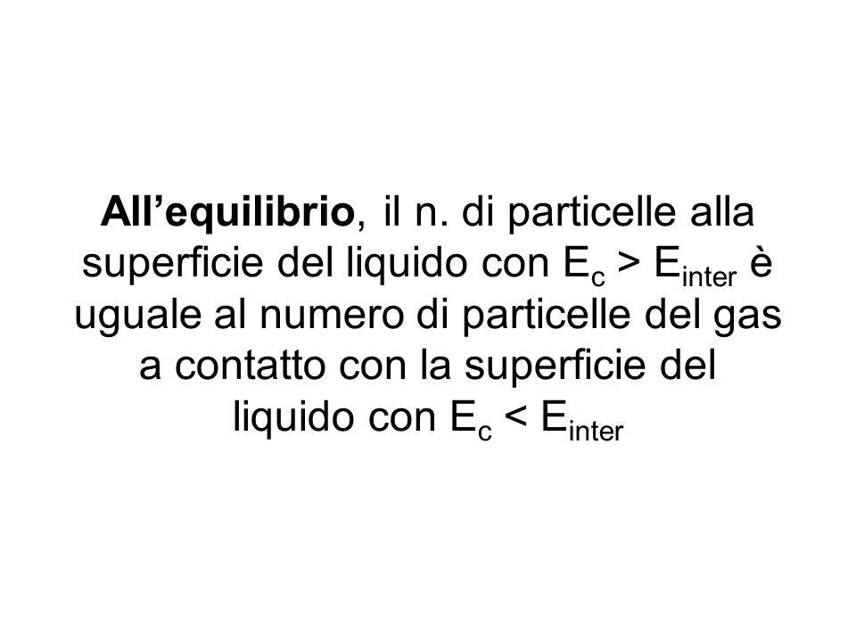 All'equilibrio, il n. di particelle alla superficie del liquido con E c > E inter è uguale al numero di particelle del gas a contatto con la superfici