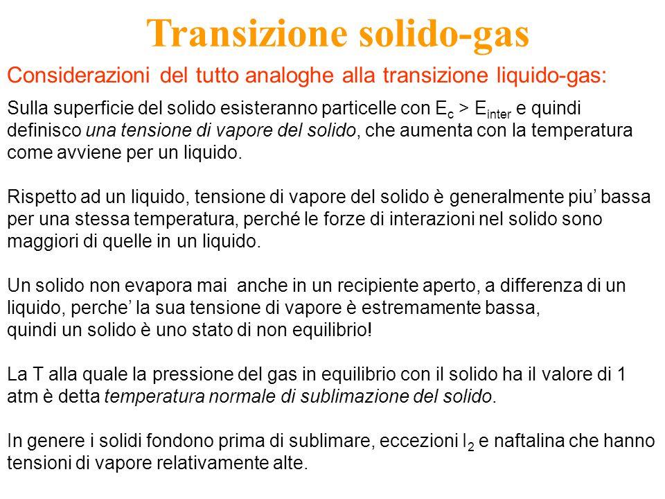 Transizione solido-gas Considerazioni del tutto analoghe alla transizione liquido-gas: Sulla superficie del solido esisteranno particelle con E c > E