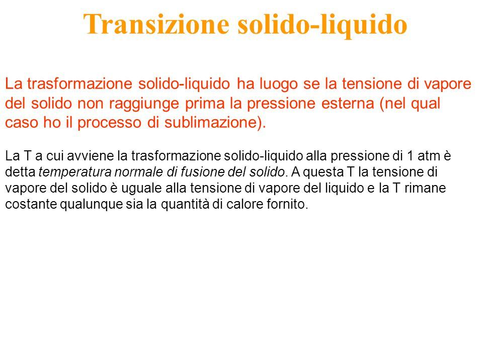 Transizione solido-liquido La trasformazione solido-liquido ha luogo se la tensione di vapore del solido non raggiunge prima la pressione esterna (nel