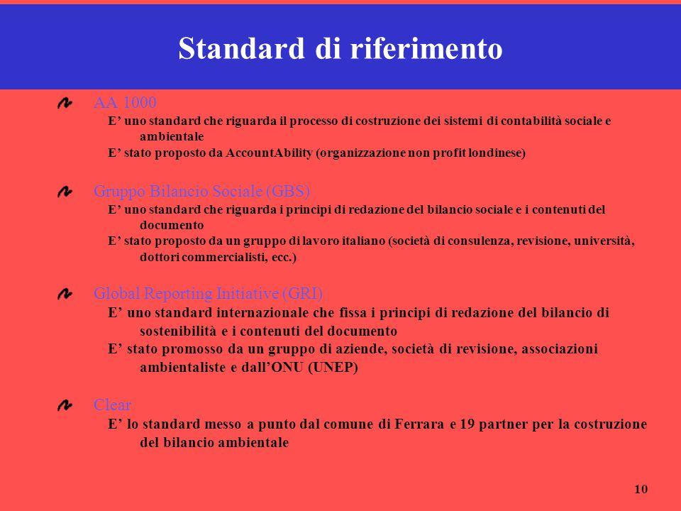 10 Standard di riferimento AA 1000 E' uno standard che riguarda il processo di costruzione dei sistemi di contabilità sociale e ambientale E' stato pr