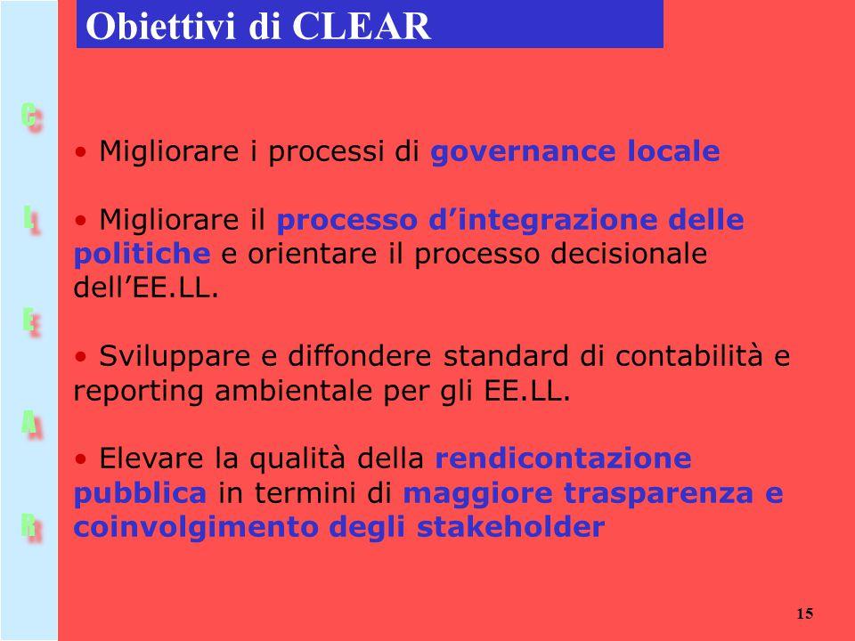 15 Obiettivi di CLEAR Migliorare i processi di governance locale Migliorare il processo d'integrazione delle politiche e orientare il processo decisio