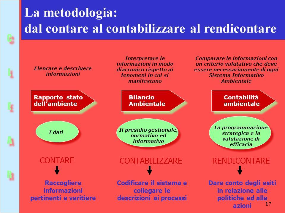 17 La metodologia: dal contare al contabilizzare al rendicontare Interpretare le informazioni in modo diacronico rispetto ai fenomeni in cui si manife