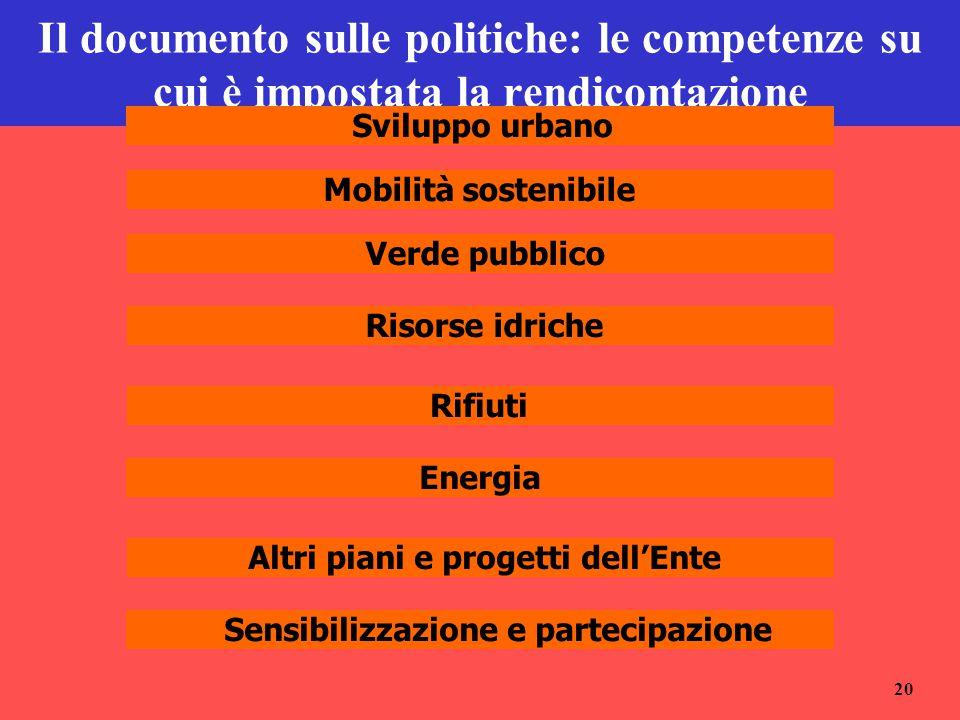 20 Il documento sulle politiche: le competenze su cui è impostata la rendicontazione Sviluppo urbano Mobilità sostenibile Sensibilizzazione e partecip