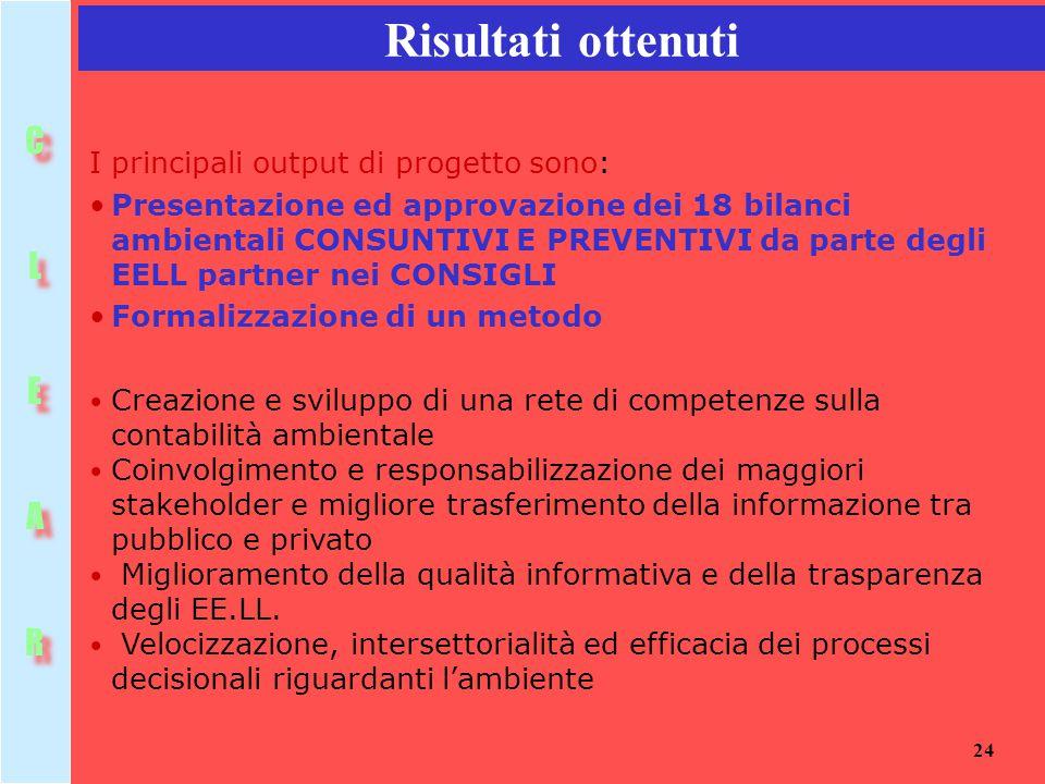 24 Risultati ottenuti I principali output di progetto sono: Presentazione ed approvazione dei 18 bilanci ambientali CONSUNTIVI E PREVENTIVI da parte d