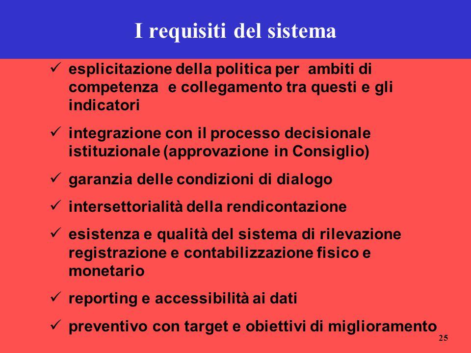 25 I requisiti del sistema esplicitazione della politica per ambiti di competenza e collegamento tra questi e gli indicatori integrazione con il proce