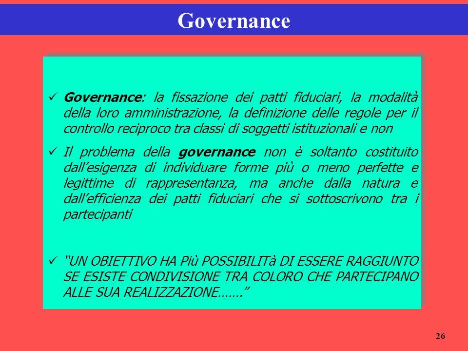 26 Governance Governance: la fissazione dei patti fiduciari, la modalità della loro amministrazione, la definizione delle regole per il controllo reci