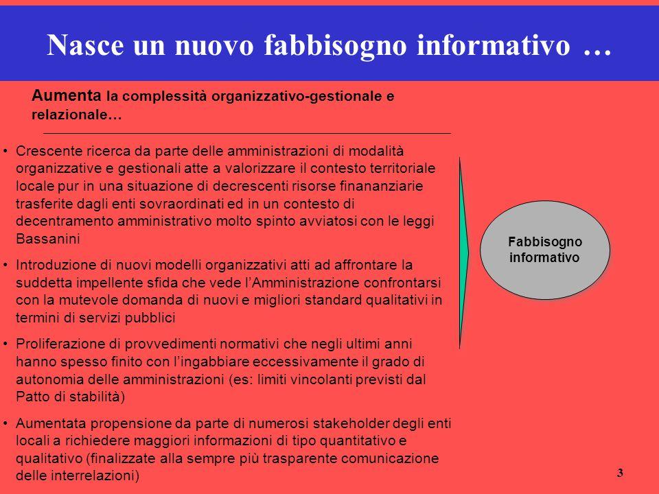 3 Nasce un nuovo fabbisogno informativo … Aumenta la complessità organizzativo-gestionale e relazionale… Crescente ricerca da parte delle amministrazi