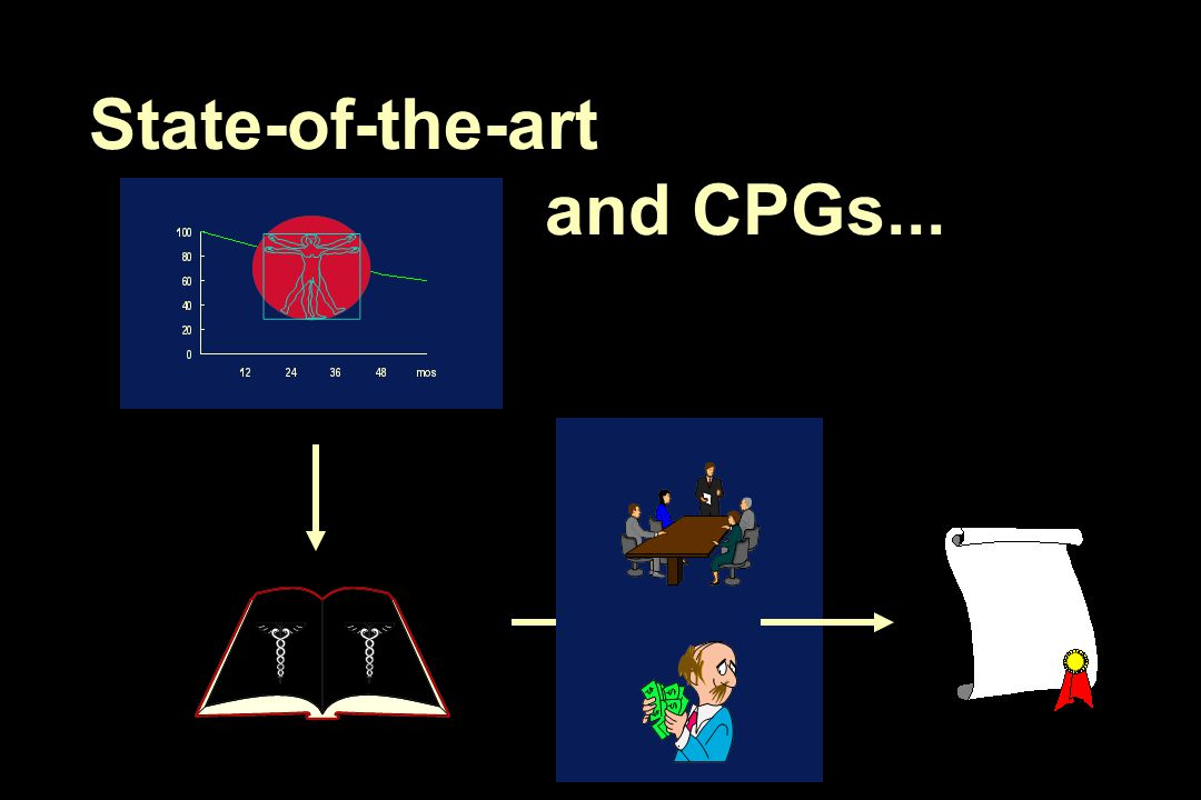 State-of-the-art and CPGs...