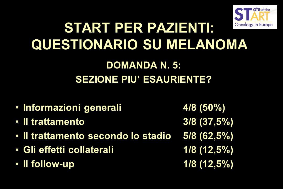 START PER PAZIENTI: QUESTIONARIO SU MELANOMA DOMANDA N. 5: SEZIONE PIU' ESAURIENTE? Informazioni generali4/8 (50%) Il trattamento3/8 (37,5%) Il tratta