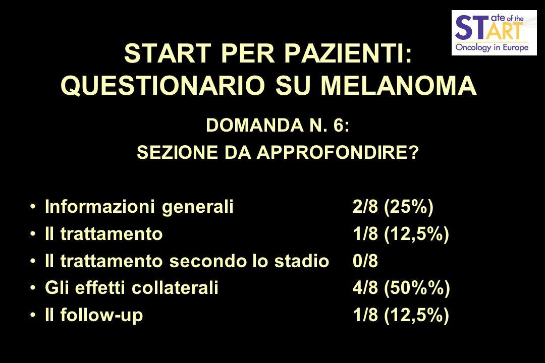 START PER PAZIENTI: QUESTIONARIO SU MELANOMA DOMANDA N. 6: SEZIONE DA APPROFONDIRE? Informazioni generali2/8 (25%) Il trattamento1/8 (12,5%) Il tratta