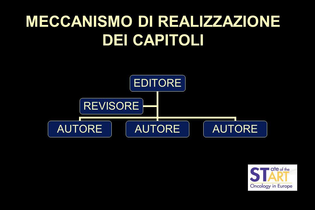 MECCANISMO DI REALIZZAZIONE DEI CAPITOLI