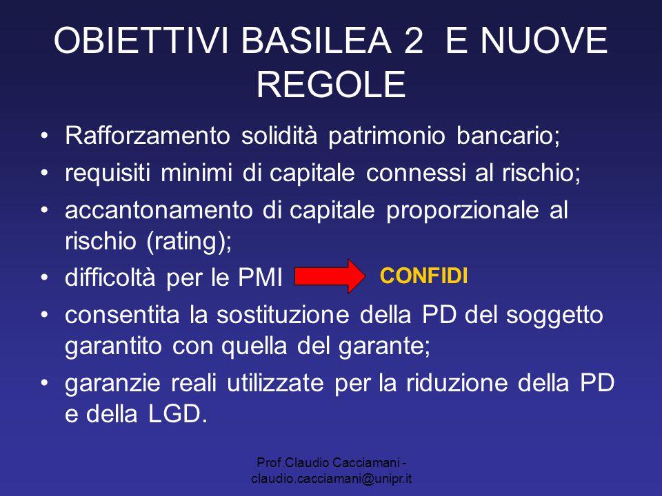 Prof.Claudio Cacciamani - claudio.cacciamani@unipr.it OBIETTIVI BASILEA 2 E NUOVE REGOLE Rafforzamento solidità patrimonio bancario; requisiti minimi