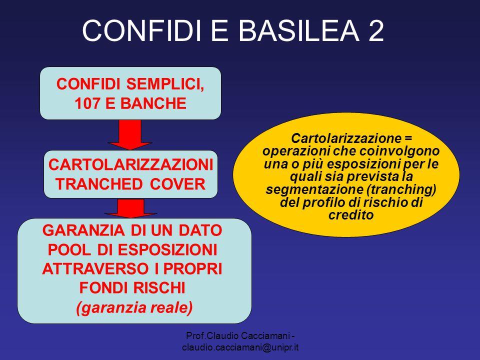 Prof.Claudio Cacciamani - claudio.cacciamani@unipr.it CONFIDI E BASILEA 2 CONFIDI SEMPLICI, 107 E BANCHE CARTOLARIZZAZIONI TRANCHED COVER GARANZIA DI