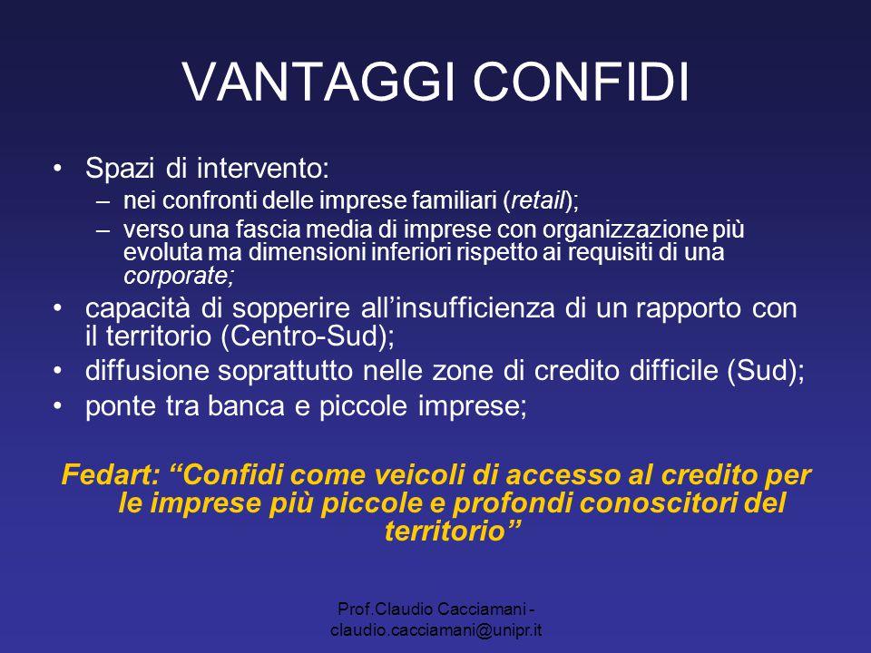 Prof.Claudio Cacciamani - claudio.cacciamani@unipr.it VANTAGGI CONFIDI Spazi di intervento: –nei confronti delle imprese familiari (retail); –verso un