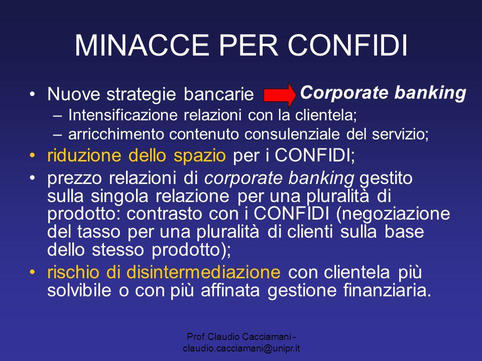 Prof.Claudio Cacciamani - claudio.cacciamani@unipr.it MINACCE PER CONFIDI Nuove strategie bancarie –Intensificazione relazioni con la clientela; –arri