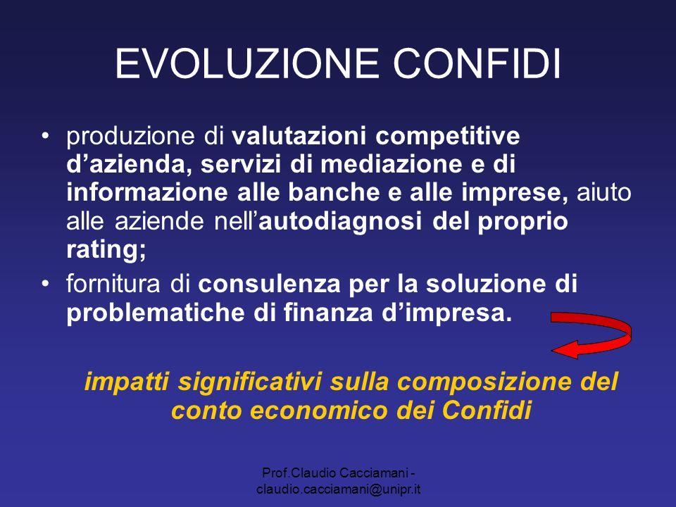 Prof.Claudio Cacciamani - claudio.cacciamani@unipr.it EVOLUZIONE CONFIDI produzione di valutazioni competitive d'azienda, servizi di mediazione e di i