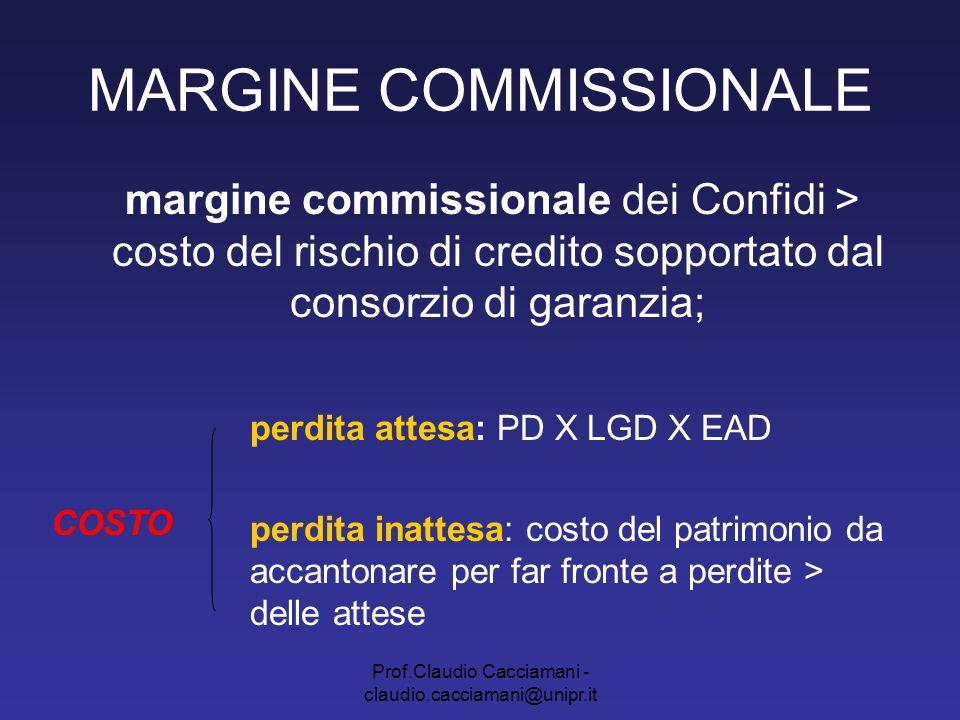 Prof.Claudio Cacciamani - claudio.cacciamani@unipr.it MARGINE COMMISSIONALE margine commissionale dei Confidi > costo del rischio di credito sopportat