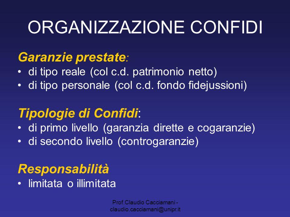 Prof.Claudio Cacciamani - claudio.cacciamani@unipr.it ORGANIZZAZIONE CONFIDI Garanzie prestate : di tipo reale (col c.d. patrimonio netto) di tipo per
