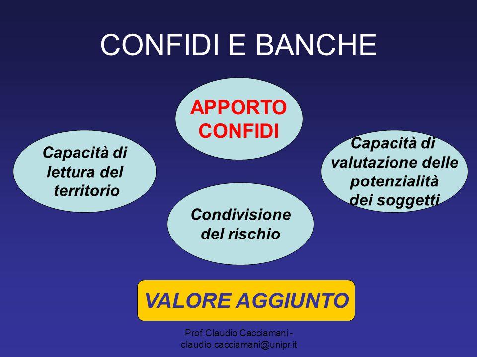 Prof.Claudio Cacciamani - claudio.cacciamani@unipr.it CONFIDI E BANCHE APPORTO CONFIDI Capacità di lettura del territorio Capacità di valutazione dell
