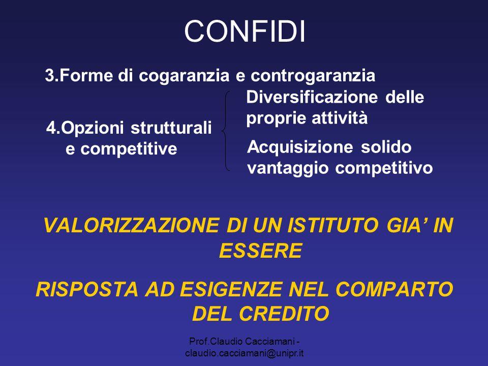 Prof.Claudio Cacciamani - claudio.cacciamani@unipr.it CONFIDI 3.Forme di cogaranzia e controgaranzia VALORIZZAZIONE DI UN ISTITUTO GIA' IN ESSERE RISP