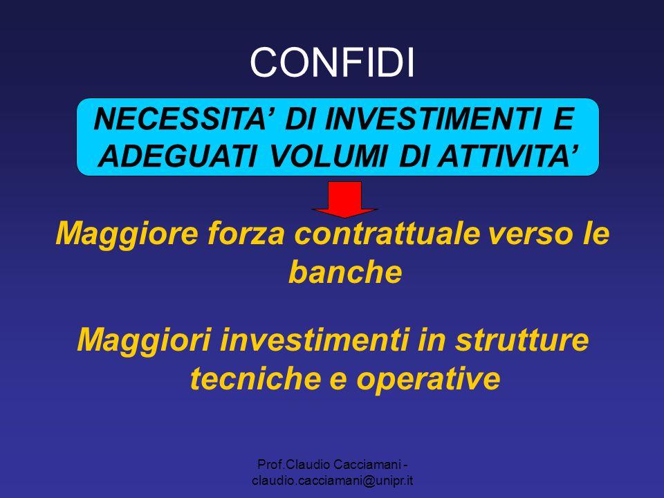 Prof.Claudio Cacciamani - claudio.cacciamani@unipr.it CONFIDI Maggiore forza contrattuale verso le banche Maggiori investimenti in strutture tecniche