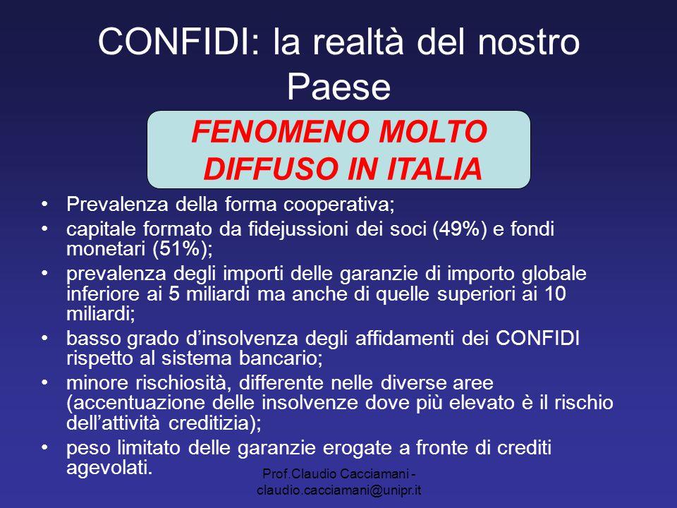 Prof.Claudio Cacciamani - claudio.cacciamani@unipr.it CONFIDI: la realtà del nostro Paese Prevalenza della forma cooperativa; capitale formato da fide