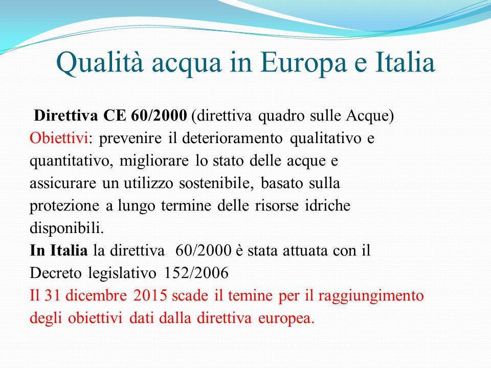 Qualità acqua in Europa e Italia Direttiva CE 60/2000 (direttiva quadro sulle Acque) Obiettivi: prevenire il deterioramento qualitativo e quantitativo, migliorare lo stato delle acque e assicurare un utilizzo sostenibile, basato sulla protezione a lungo termine delle risorse idriche disponibili.