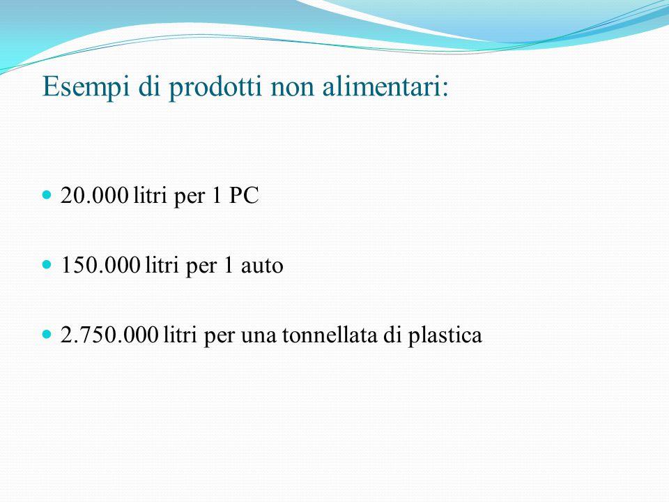 Esempi di prodotti non alimentari: 20.000 litri per 1 PC 150.000 litri per 1 auto 2.750.000 litri per una tonnellata di plastica