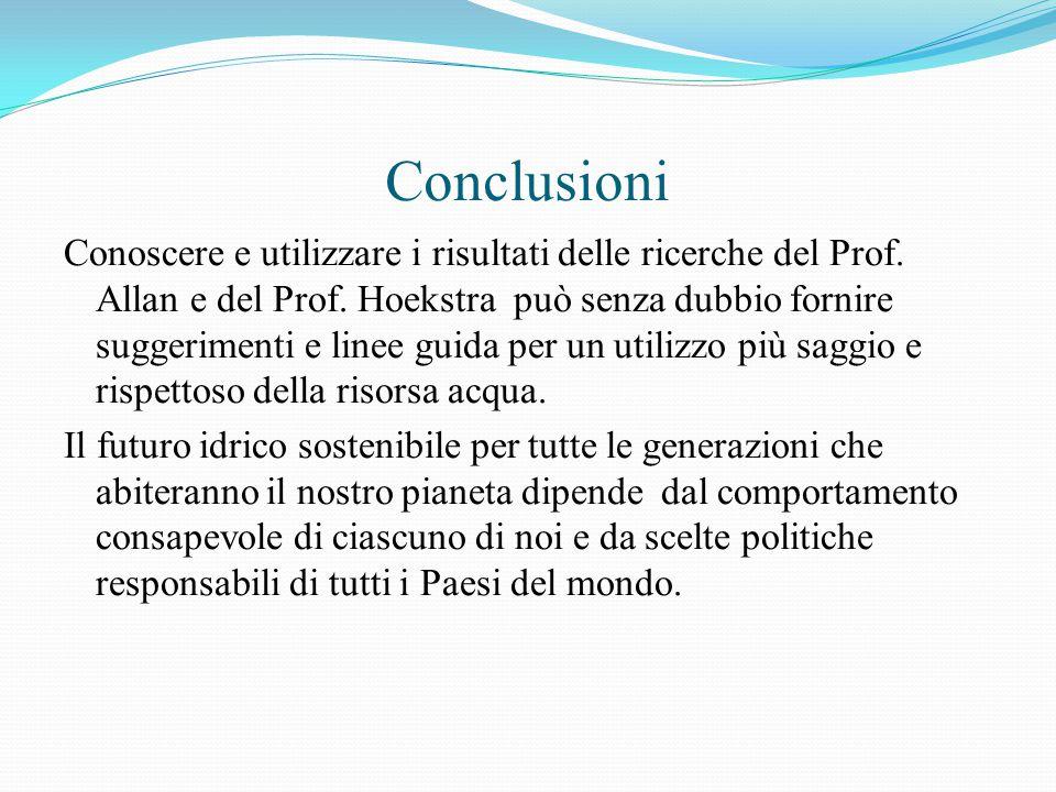 Conclusioni Conoscere e utilizzare i risultati delle ricerche del Prof. Allan e del Prof. Hoekstra può senza dubbio fornire suggerimenti e linee guida