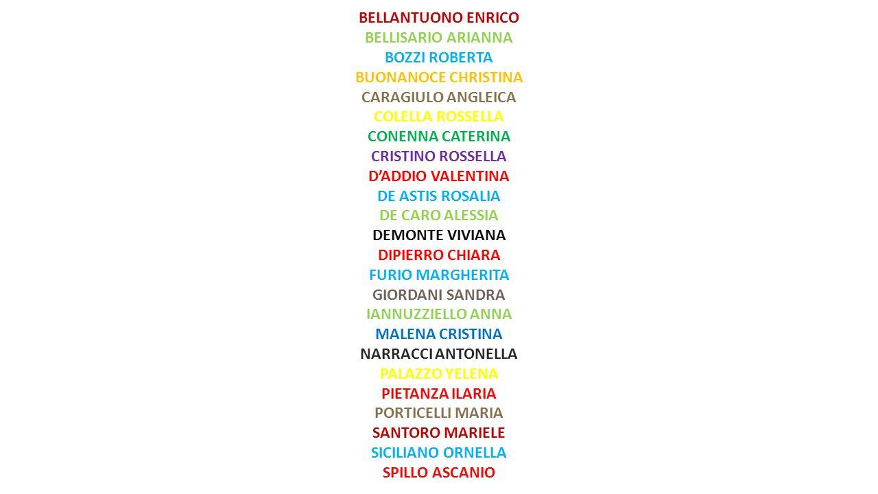 BELLANTUONO ENRICO BELLISARIO ARIANNA BOZZI ROBERTA BUONANOCE CHRISTINA CARAGIULO ANGLEICA COLELLA ROSSELLA CONENNA CATERINA CRISTINO ROSSELLA D'ADDIO VALENTINA DE ASTIS ROSALIA DE CARO ALESSIA DEMONTE VIVIANA DIPIERRO CHIARA FURIO MARGHERITA GIORDANI SANDRA IANNUZZIELLO ANNA MALENA CRISTINA NARRACCI ANTONELLA PALAZZO YELENA PIETANZA ILARIA PORTICELLI MARIA SANTORO MARIELE SICILIANO ORNELLA SPILLO ASCANIO