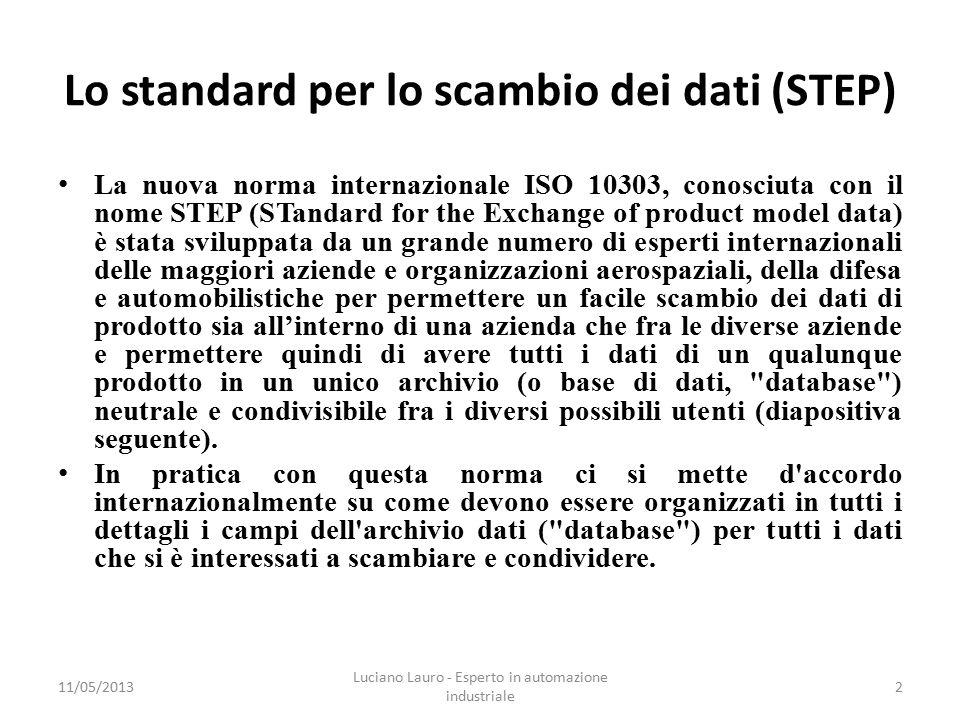 Lo standard per lo scambio dei dati (STEP) La nuova norma internazionale ISO 10303, conosciuta con il nome STEP (STandard for the Exchange of product