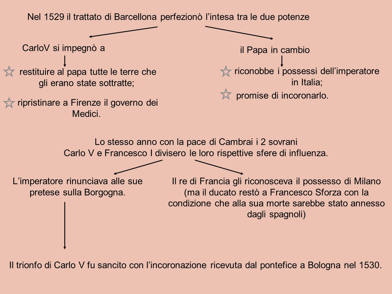 Nel 1529 il trattato di Barcellona perfezionò l'intesa tra le due potenze CarloV si impegnò a il Papa in cambio restituire al papa tutte le terre che