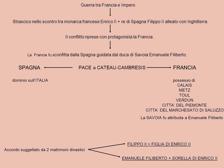 Guerra tra Francia e Impero Strascico nello scontro tra monarca francese Enrico II + re di Spagna Filippo II alleato con Inghilterra Il conflitto ripr
