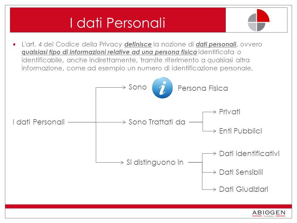I dati Personali L'art. 4 del Codice della Privacy definisce la nozione di dati personali, ovvero qualsiasi tipo di informazioni relative ad una perso